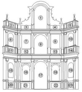 15.- Esquema del retablo de Nuestra Señora de la Asunción de Montehermoso