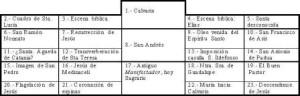 6.Tabla 1.- Ubicación de los elementos del Retablo de San Andrés