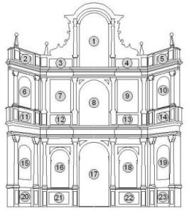 7.- Esquema del retablo de San Andrés de Navalmoral
