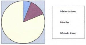 Cuadro 2 Estructura social de Fuente del Maestre