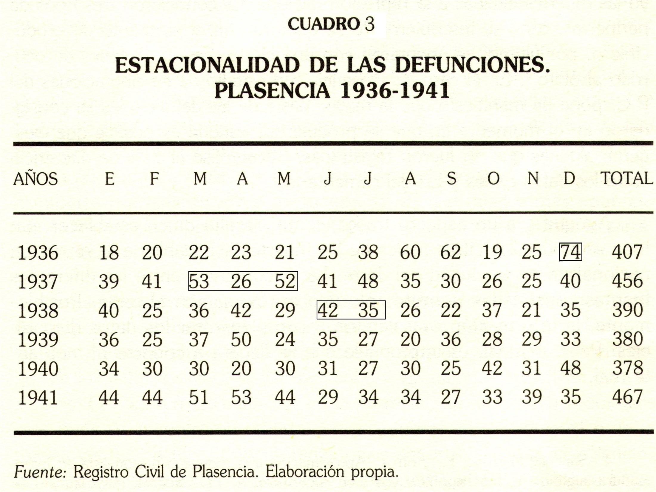 2014 – Página 3 – CHDE Trujillo