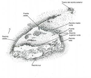Figura 1 Croquis del Castillejo I