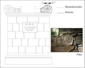 Figura n.º 3 Pulvino romano y reconstrucción idealizada de su mausoleo.