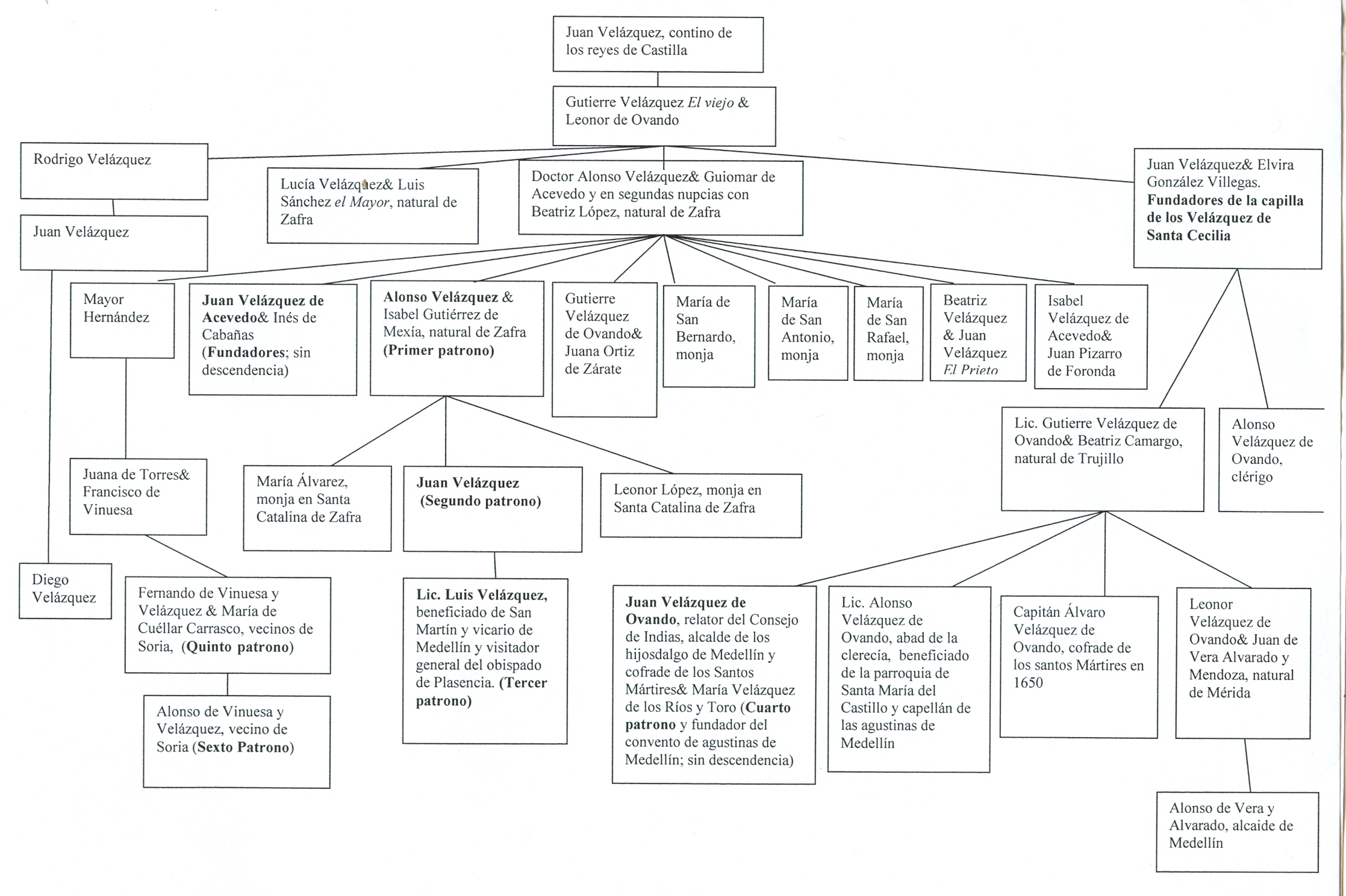 """Resultados de búsqueda para """"concepcionistas"""" – CHDE Trujillo"""