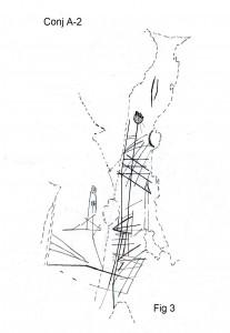 Serie A Conj A-2 Dibujo Fig 3
