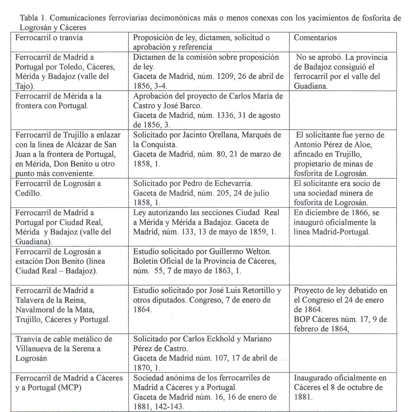 2014 pgina 2 chde trujillo la publicacin estadstica minera inform sobre la explotacin y transporte de la fosforita desde logrosn y cceres a partir de 186349 urtaz Image collections