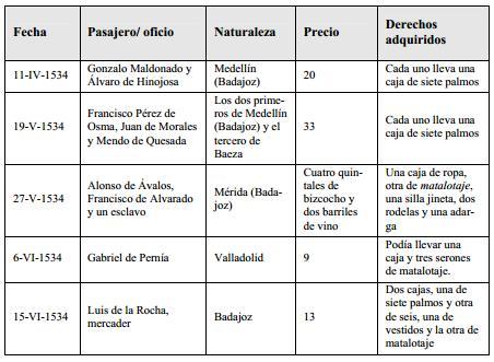 Tabla 19-1